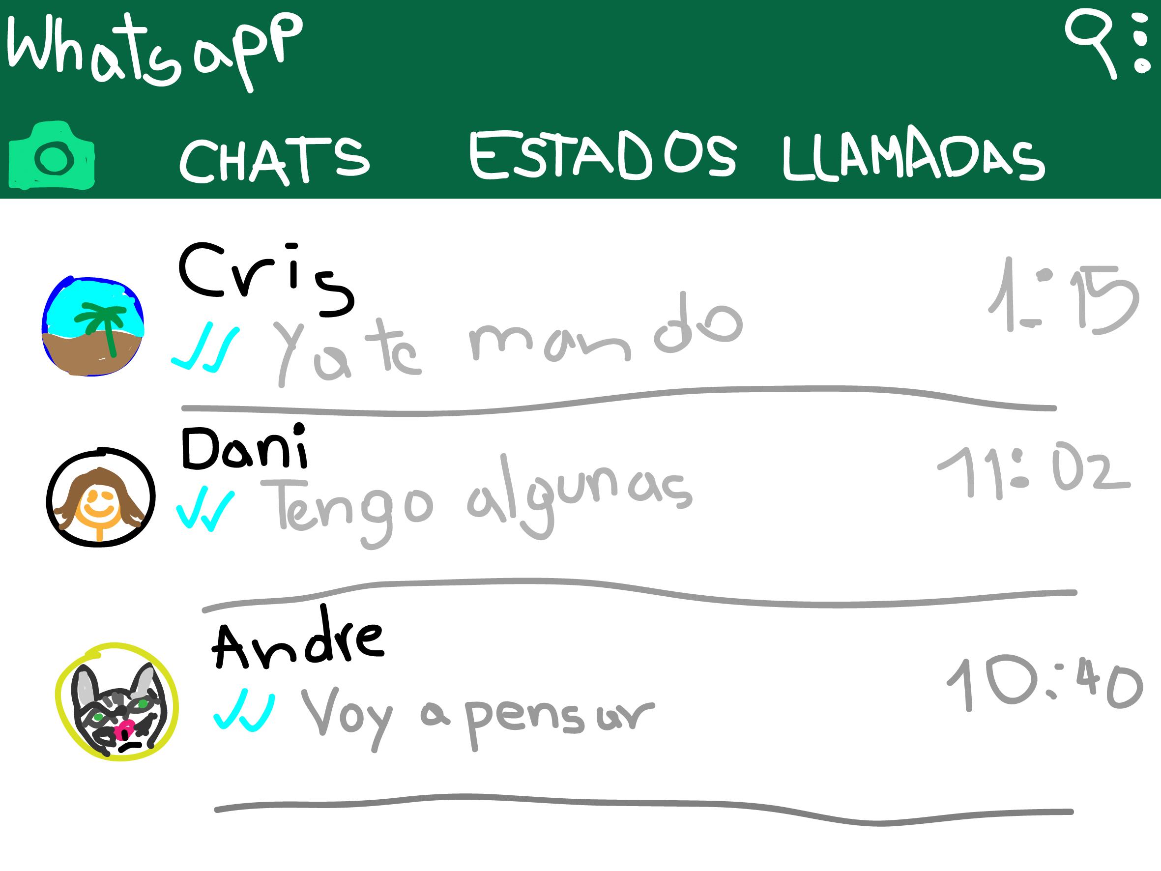 el whatsapp con mis amigas
